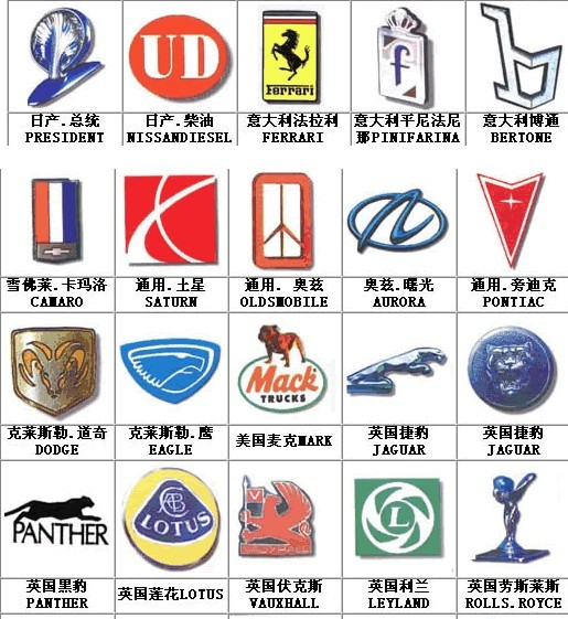 汽车标志集合